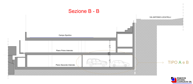 Sezione B - scala 1a100