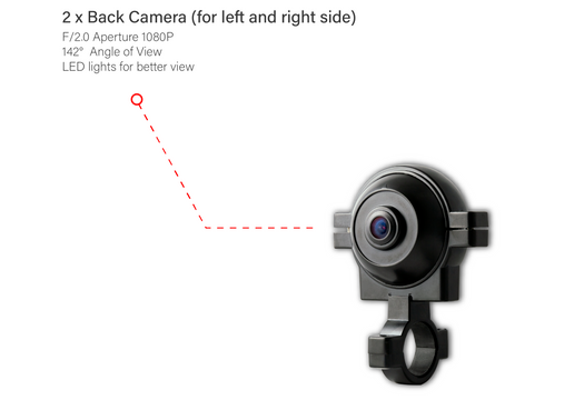 B1  Camera left and right-01.png