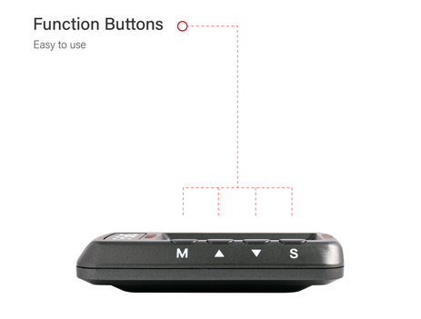 RQ1 Function Buttons-01.png