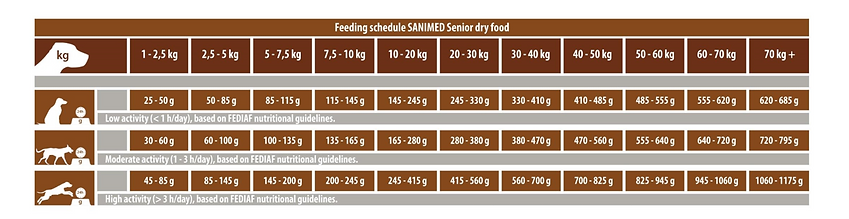 Senior Feeding Schedule.png