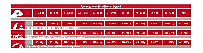 Feeding Schedule Adult.png