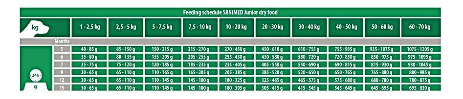 Junior Deeing schedule.jpg