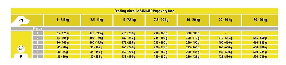Puppy Feeding Scedule.jpg