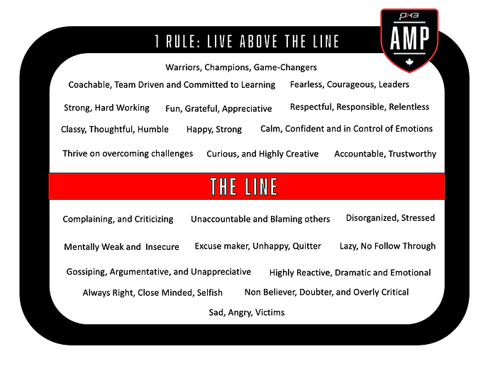Live Above The Line.png