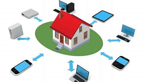 Networking (Home)
