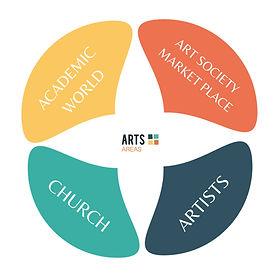 ARTS+areas-01.jpg