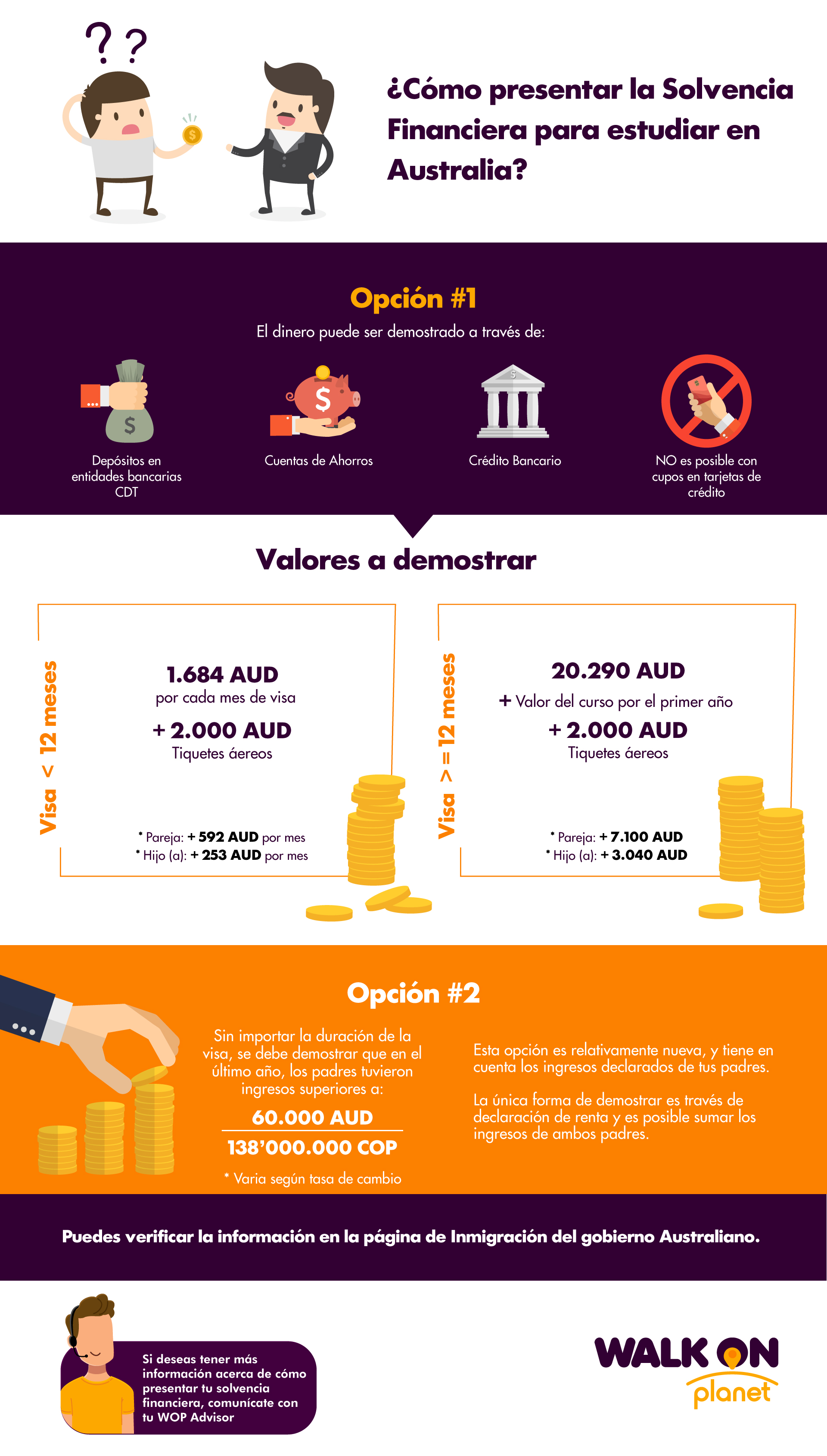 Solvencia-Financiera Walk on Planet