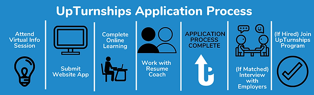 Application Process infographic.png