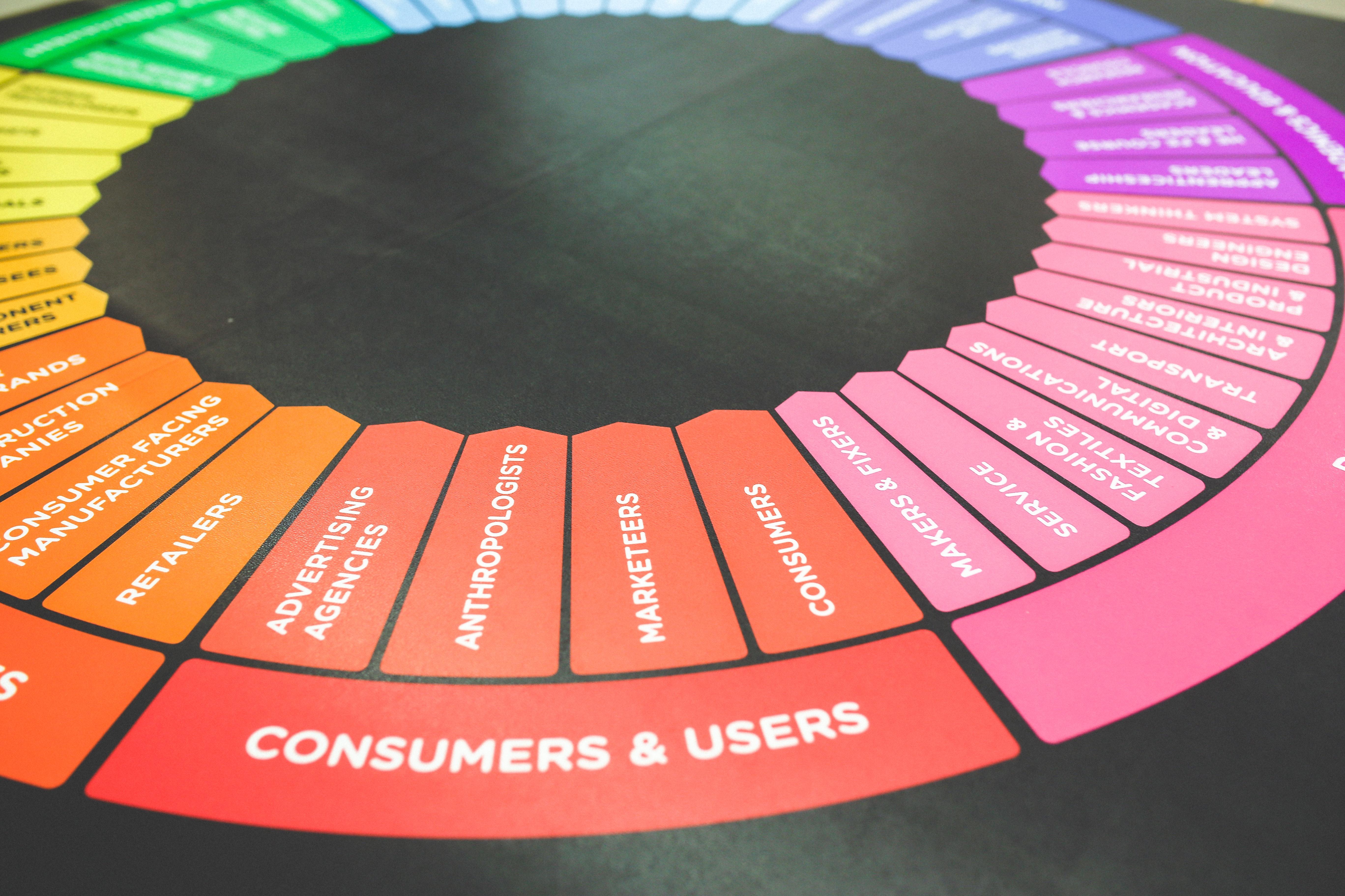 customers-users-color-wheel-6231.jpg