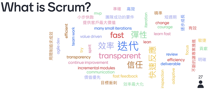 What is Scrum.png
