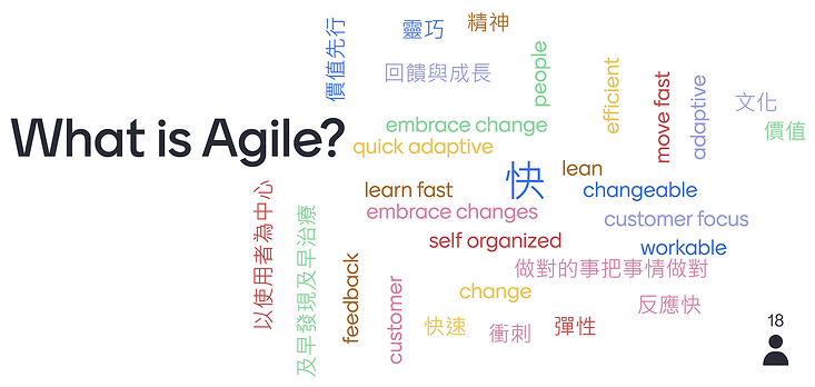 What is Agile.png