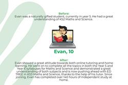 Evan Case Study