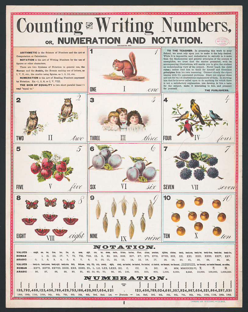 Counting and Writing Numbers, or, Numeration and Notation (1890)