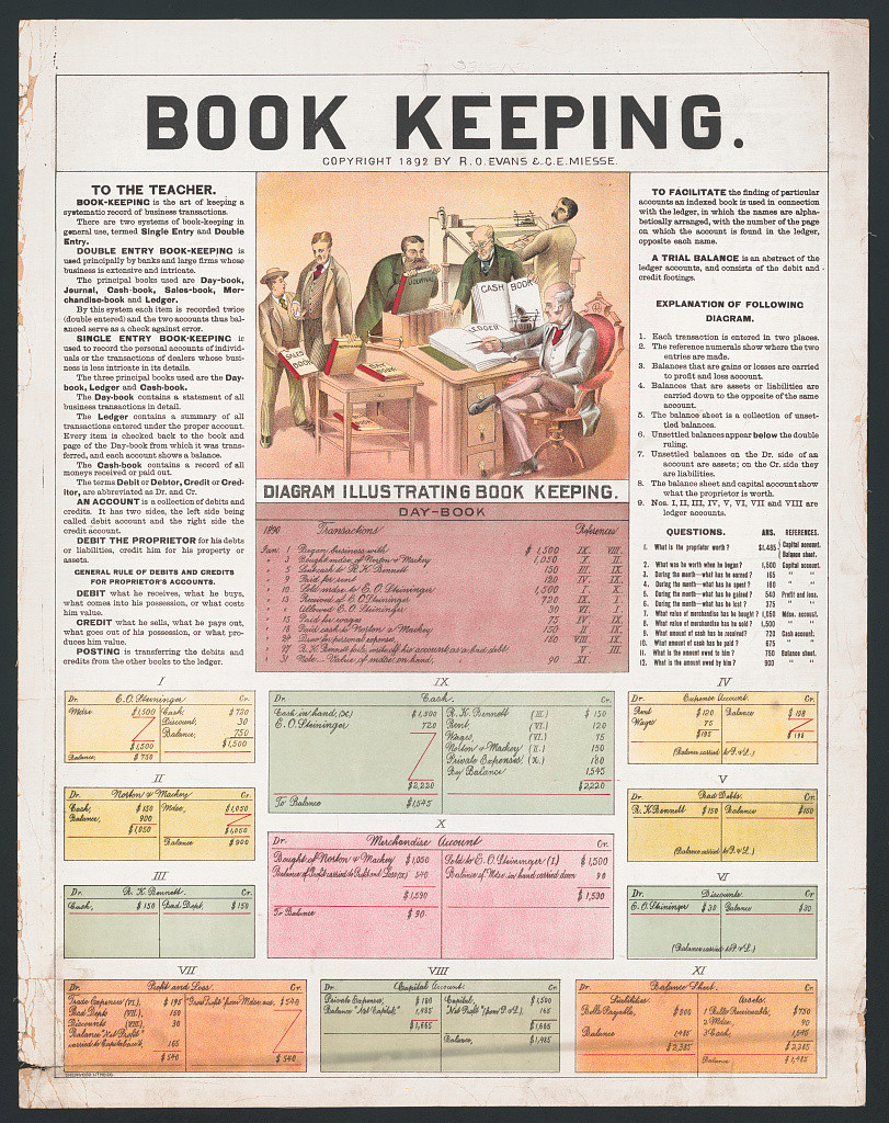 Book Keeping (1892)