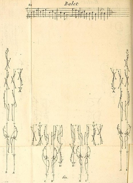 Choreography, or the Art of Describing the Dance (1700)