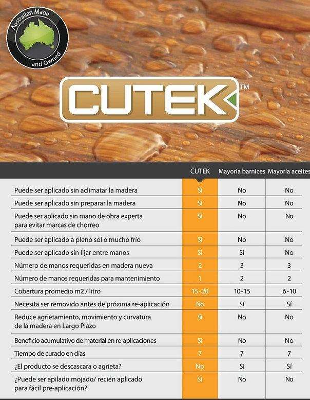 CUTEK EXtreme