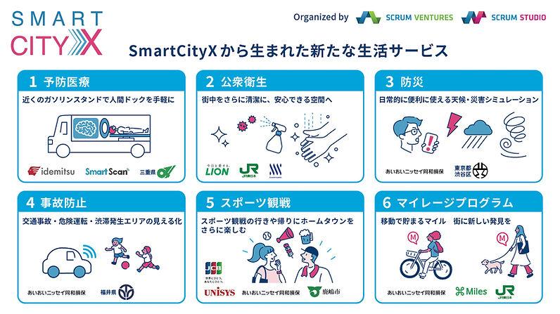 SmartCityX 202106 03.jpg