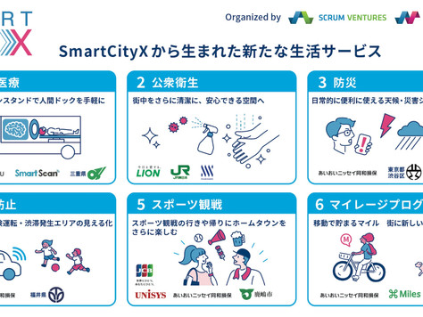 グローバル・オープンイノベーション・プログラム『SmartCityX』一年目の成果として、大企業及びスタートアップの事業共創案件を発表~予防医療、公衆衛生、防災等の領域で実証実験を開始~