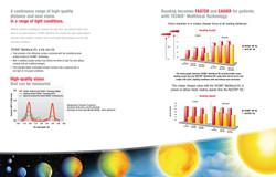 TECNIS MF Brochure-Spread