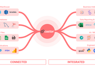 Castor: get tech giants data discovery tools in a click