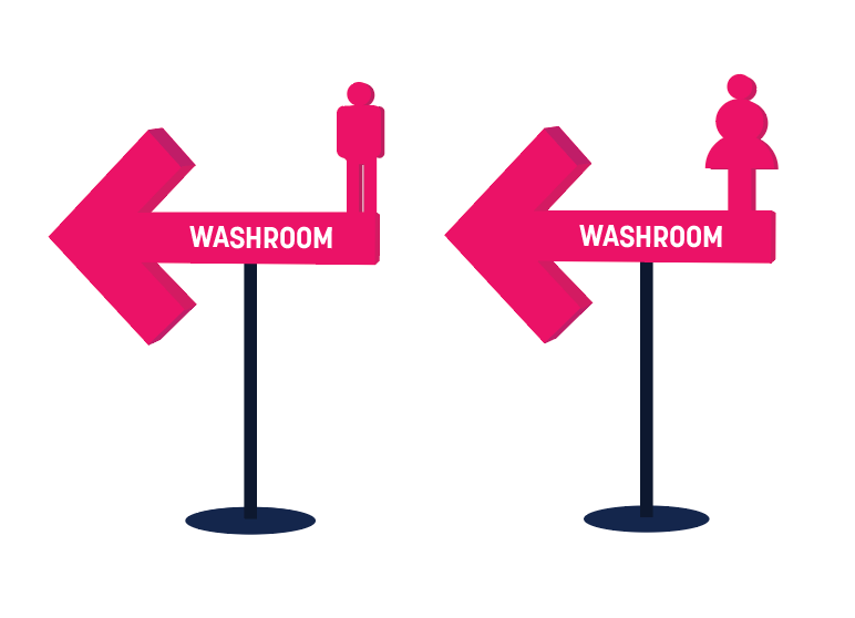 Wahroom 3D Signages