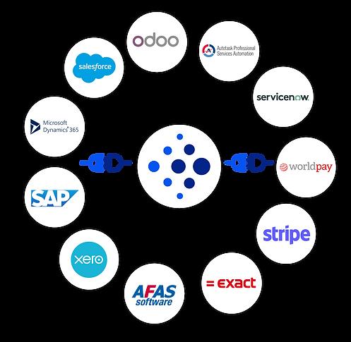 Customization Commerce Platform
