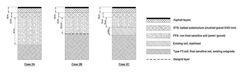 Cross-section-foundation-stabilization.j