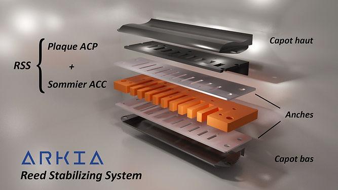 Reed Stabilizing System Arkia Harmonica