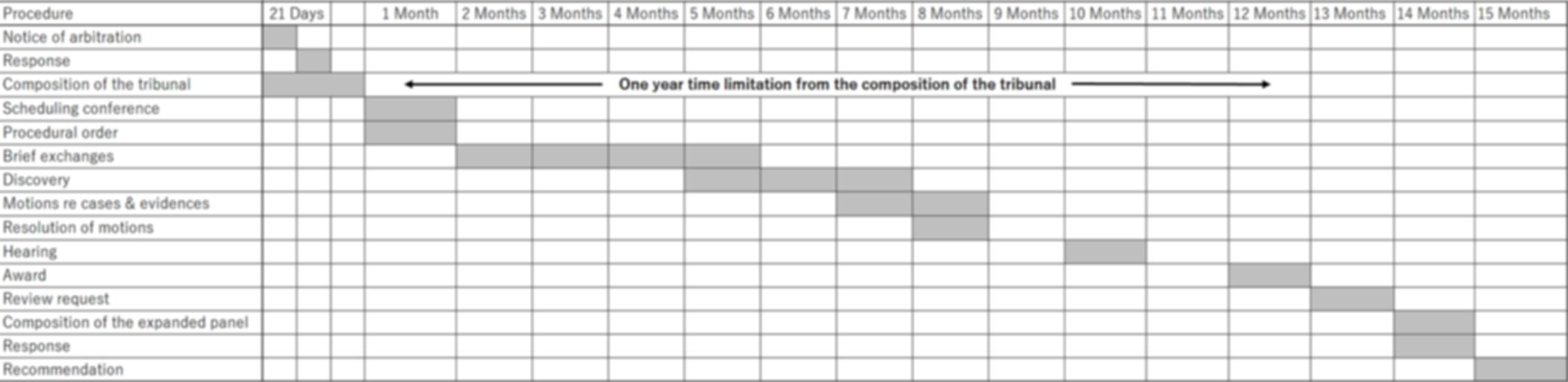 Timeline3.PNG
