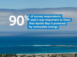 Good Power People - Exploring Apollo Bay's Renewable Energy Transition