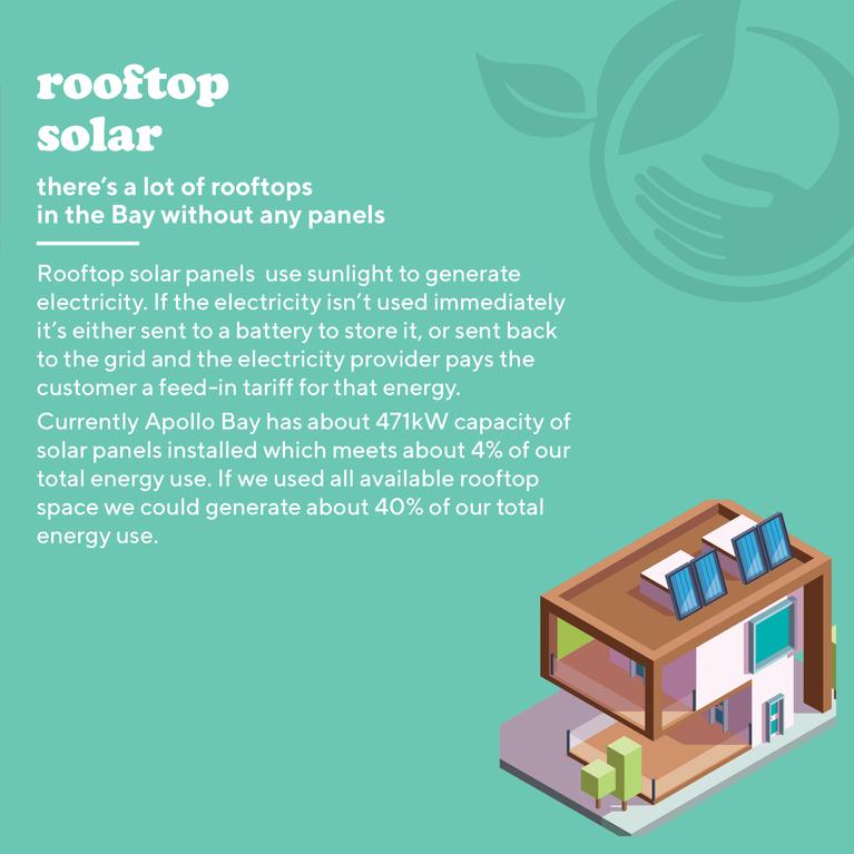 social rooftop solar.png