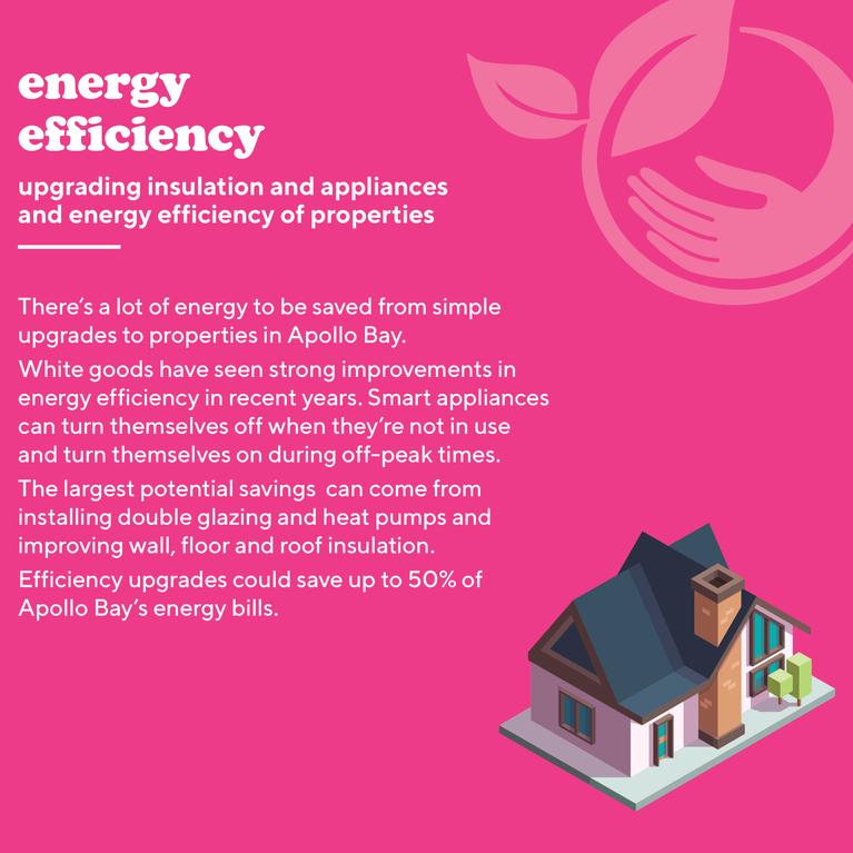 social energy efficiency.png