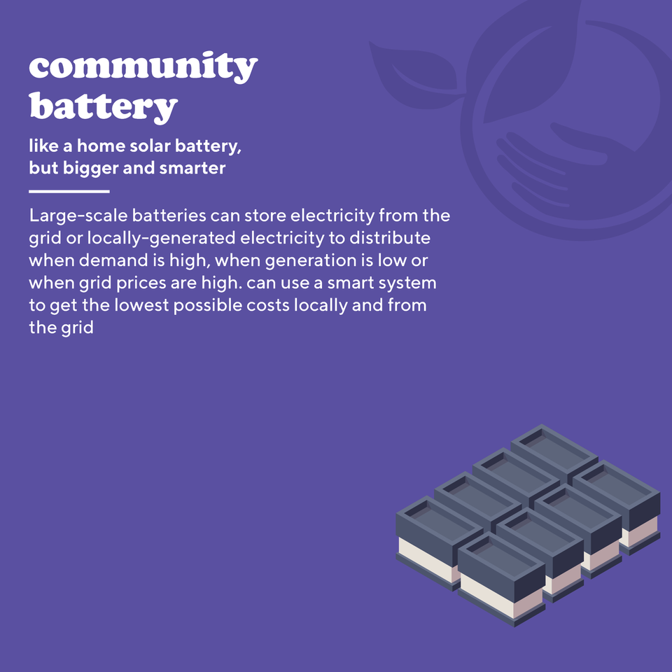 social community battery.png