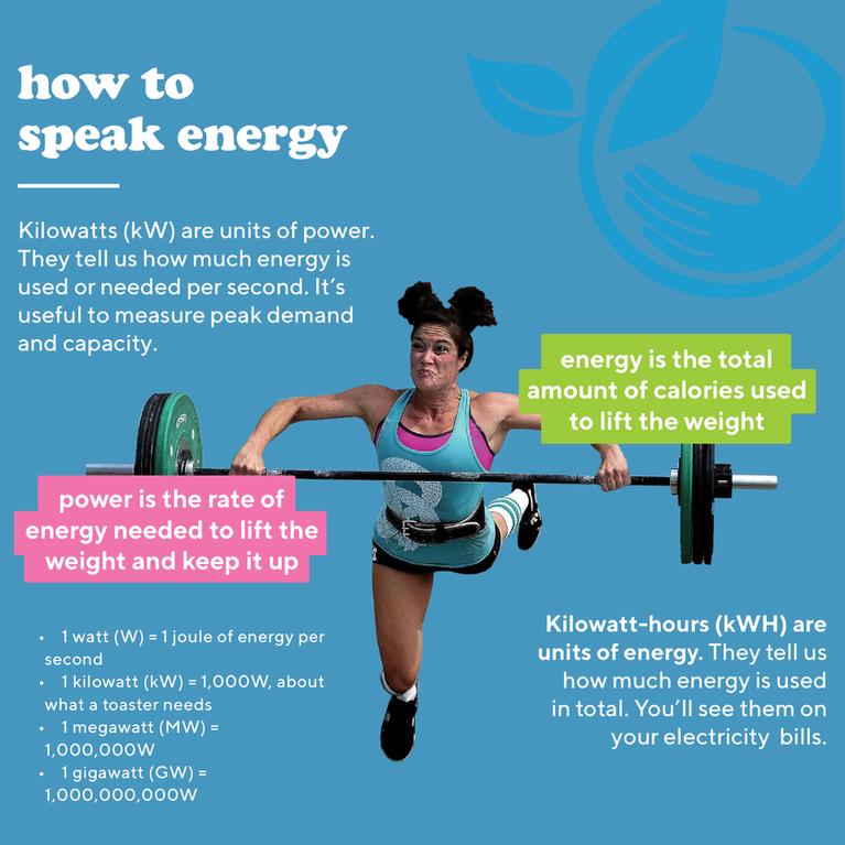 social how to speak energy.png