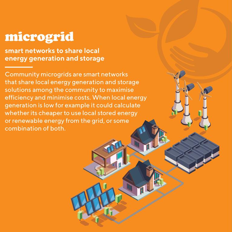 social microgrid.png