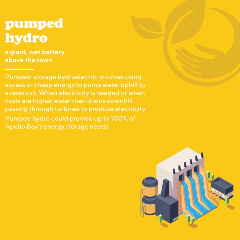 social pumped hydro.png