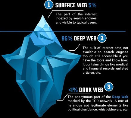 Darkweb%20Image_edited.jpg