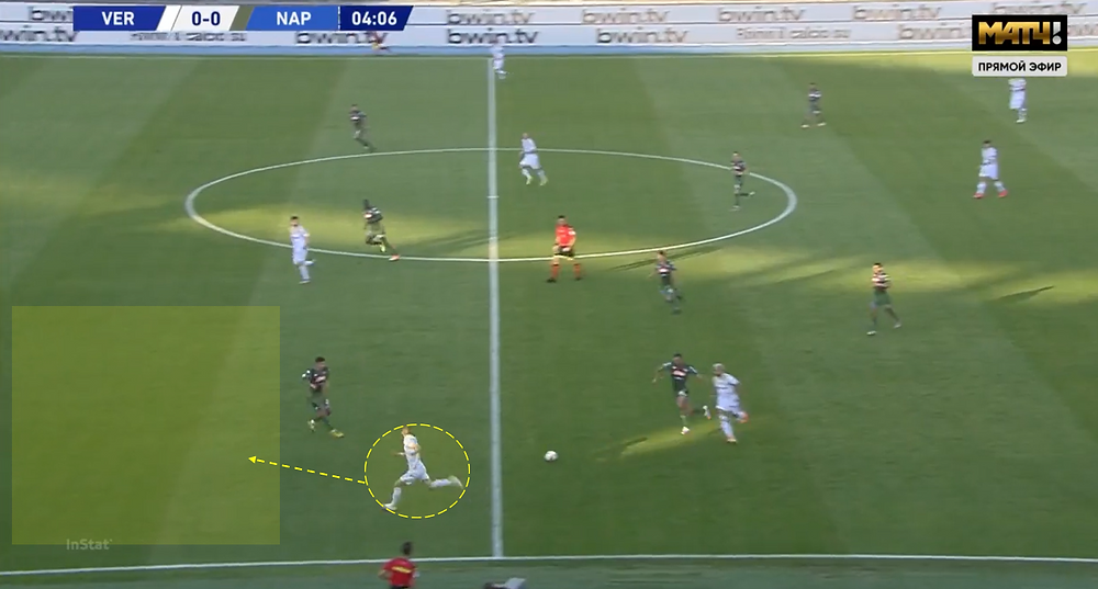 Upon receiving the ball, Lazović had space to engage Napoli's right full-back, Di Lorenzo, in a 1v1