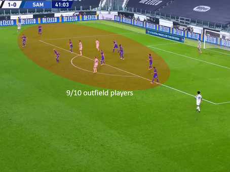 Serie A 2020/21: Juventus vs Sampdoria – tactical analysis