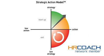 Strategic Action Model-Network Member la