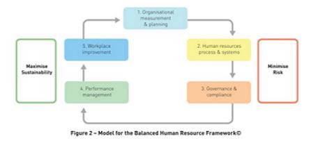 Framework v4.png