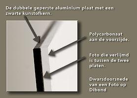 Dibond-detail.jpg