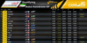 RS01 - Qualifying - Round 1.PNG