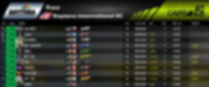 GTE - Race - Round 5.PNG