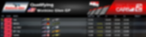Indycar -  Qualifying - Round 8.PNG