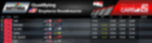 Indycar -  Qualifying - Round 7.PNG