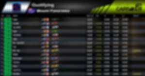 GTE - Qualifying - Round 3.PNG