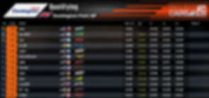 GT5 - Qualifying - Round 4.PNG