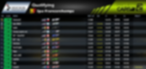 GTE - Qualifying - Round 6.PNG