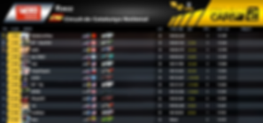 Megane - Race Result - Round 4.PNG